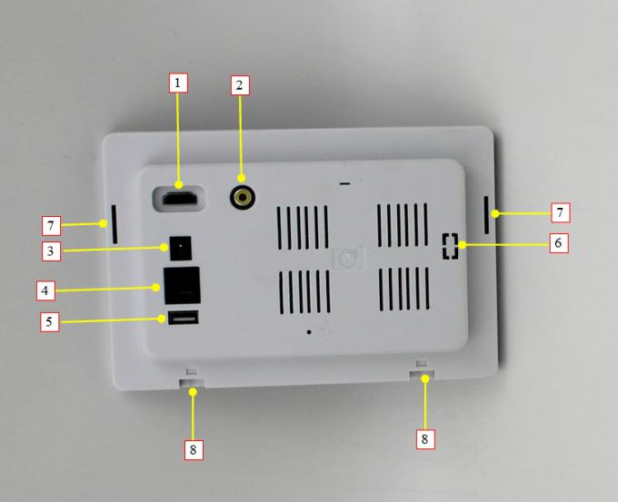 Android POE Panel PC for ICT Solution